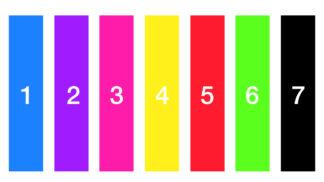 První barva, která vás zaujme, o vás prozradí hlubokou pravdu