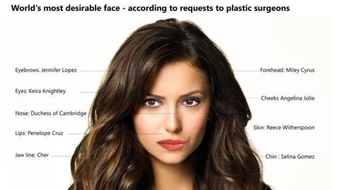 Jak vypadá dokonalá ženská tvář? Má nos jako vévodkyně Kate a čelo jako Miley Cyrus